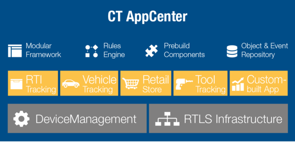 ct-appcenter__1200x600_600x0.png