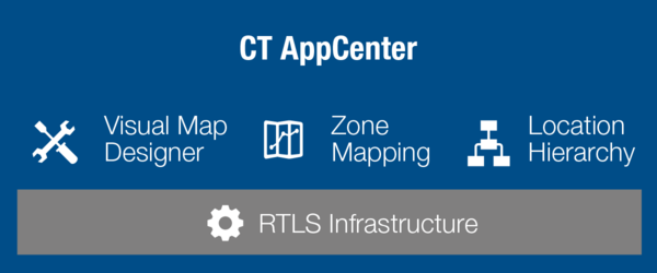 rtls-infrastructure__1200x500_600x0.png